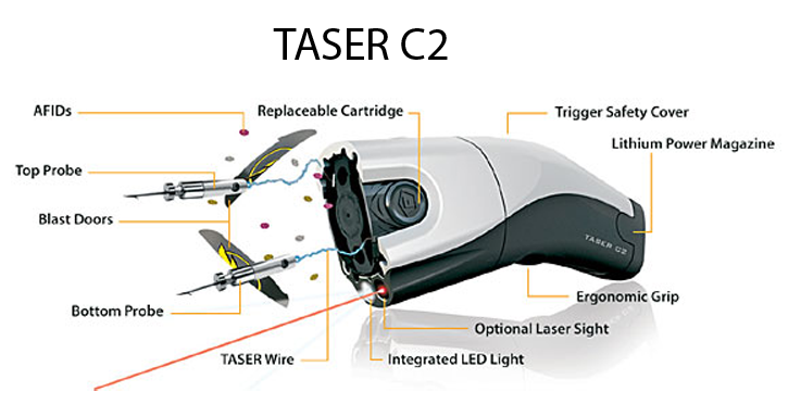 http://www.stun-gun-defense-products.com/buy-stun-gun/images/taser_c2_deployed.png