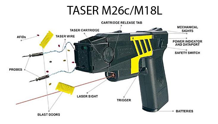 TASER M26c, M18L Deployment