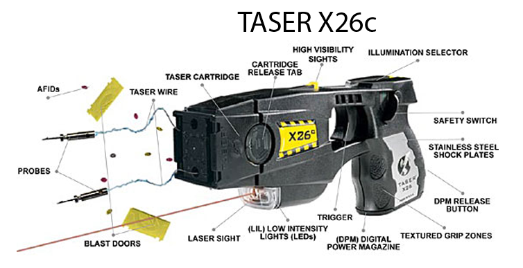 http://www.stun-gun-defense-products.com/buy-stun-gun/images/taser_x26c_deployed.png